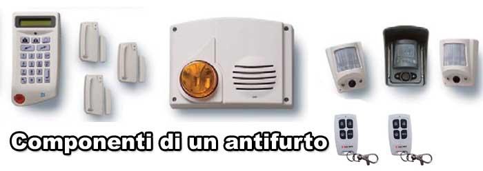 Il miglior allarme casa wireless come funziona il blog - Miglior antifurto casa wireless ...