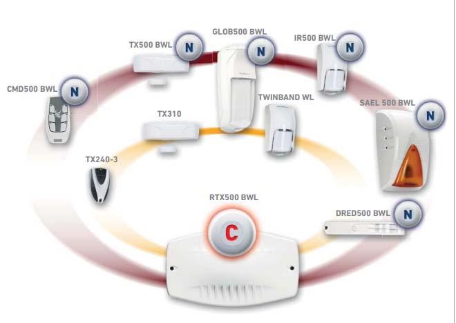 antifurto-tecnoalarm